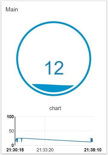 node red dashboard