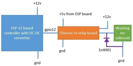 diode to stop interference