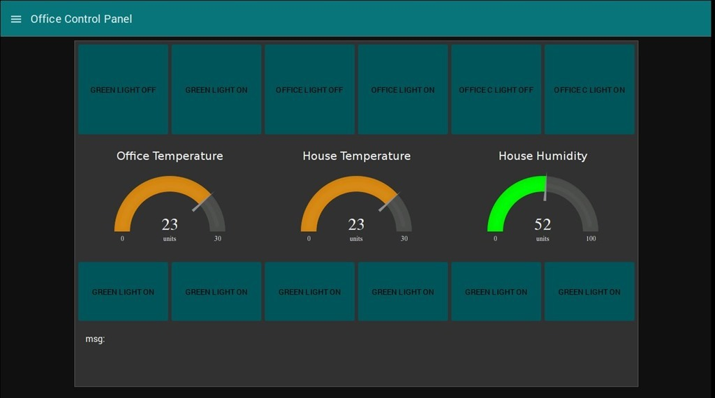 node-red dashboard thoughts