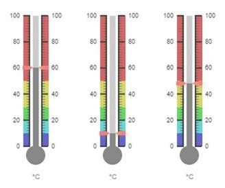 Thermometers for Node-Red