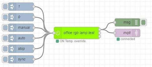 Bigtimer test setup[6]
