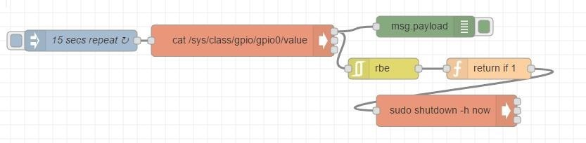 GPIO the Hard Way - Scargill's Tech Blog