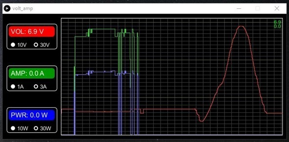 Voltage and Current Monitor