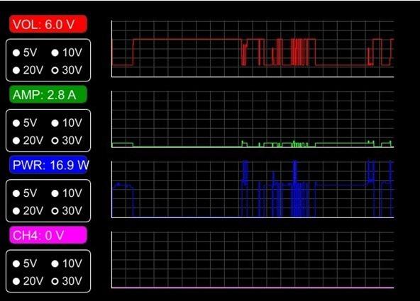 Arduino meter