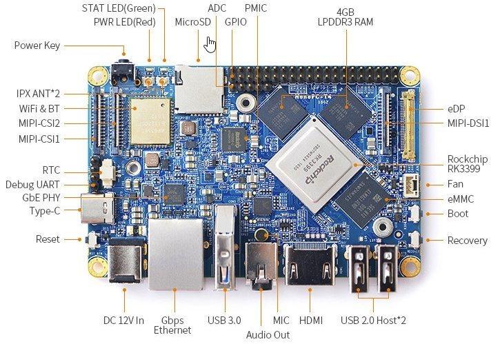 NanoPC T4 from FriendlyArm - Scargill's Tech Blog