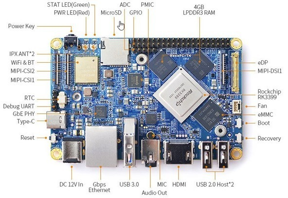 NanoPC T4 SBC
