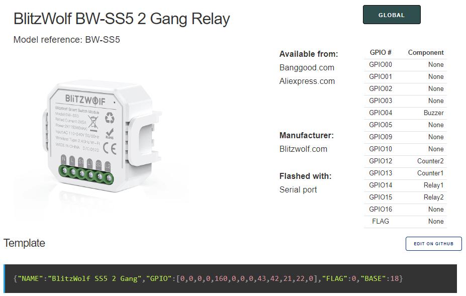 Blakadder template for the BW-SS5