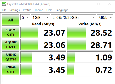 Blitzwolf 32GB SD BW-TF1